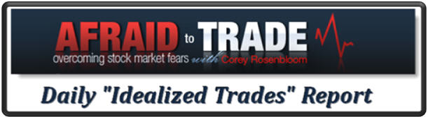 idealized-trades-logo2