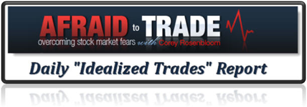 idealized-trades-logo